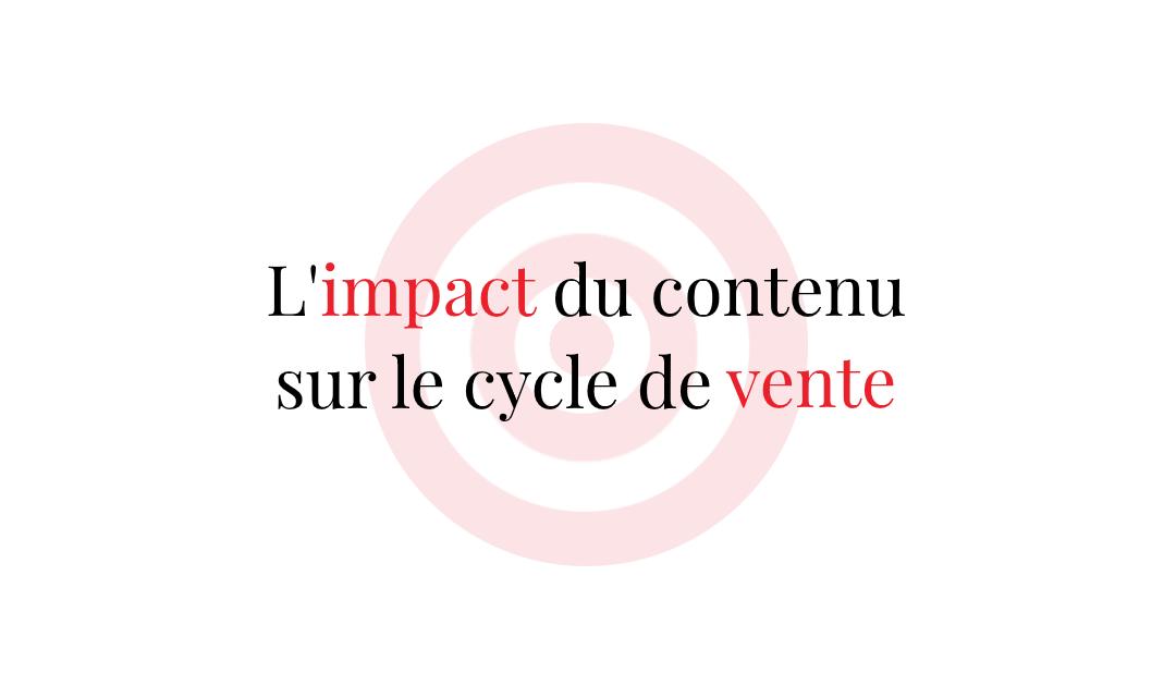 Quels types de contenu pour intéresser, informer, convaincre et fidéliser vos clients.